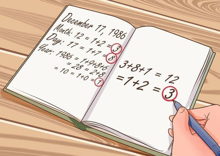 Jak najít svá šťastná čísla? (Numerologie)
